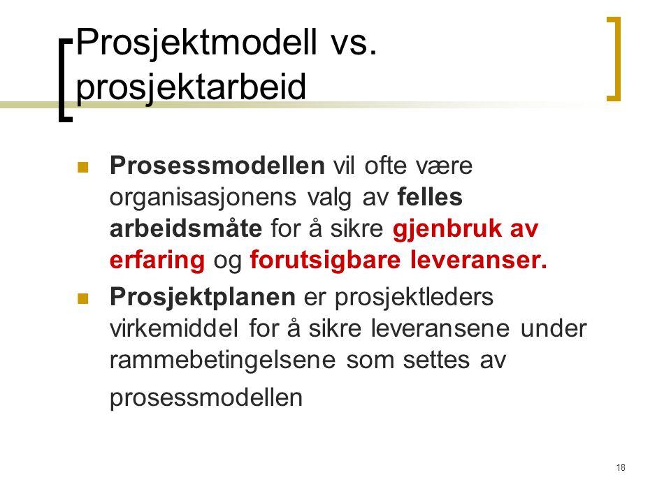 18 Prosjektmodell vs. prosjektarbeid Prosessmodellen vil ofte være organisasjonens valg av felles arbeidsmåte for å sikre gjenbruk av erfaring og foru