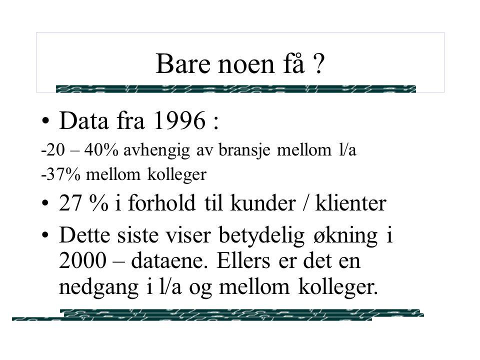 Bare noen få ? Data fra 1996 : -20 – 40% avhengig av bransje mellom l/a -37% mellom kolleger 27 % i forhold til kunder / klienter Dette siste viser be