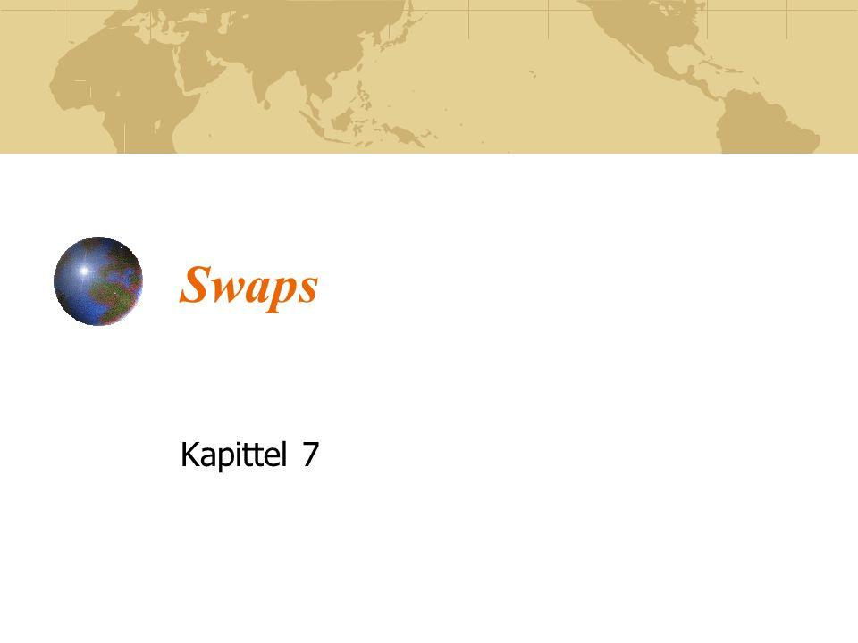 Hva er en swap.