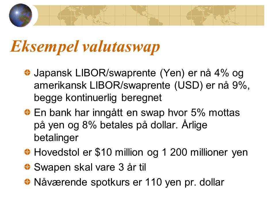 Eksempel valutaswap Japansk LIBOR/swaprente (Yen) er nå 4% og amerikansk LIBOR/swaprente (USD) er nå 9%, begge kontinuerlig beregnet En bank har inngå