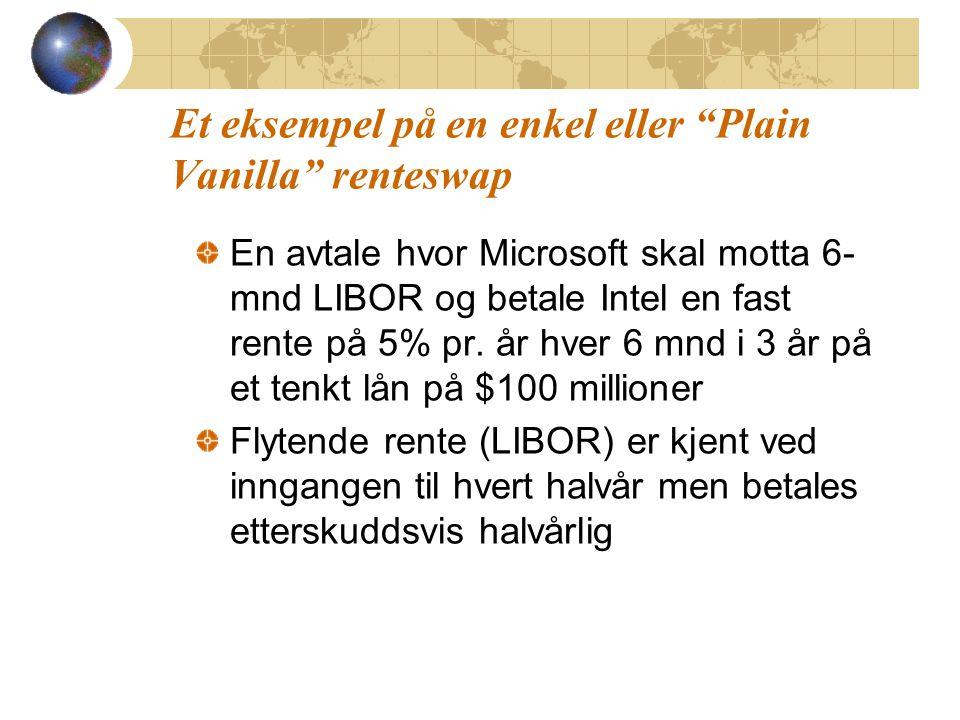 """Et eksempel på en enkel eller """"Plain Vanilla"""" renteswap En avtale hvor Microsoft skal motta 6- mnd LIBOR og betale Intel en fast rente på 5% pr. år hv"""