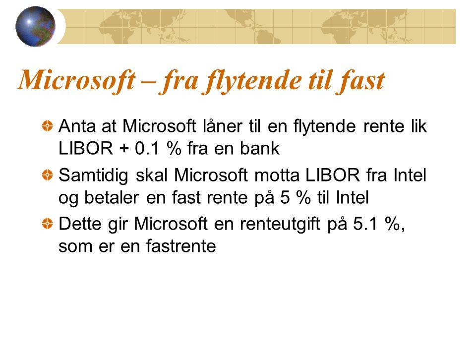 Intel – fra fast til flytende Anta at Intel låner til en fast rente lik 5.2 % fra en bank Samtidig skal Intel betale Microsoft LIBOR og få 5 % fra Microsoft Dette gir Intel en renteutgift på LIBOR + 0.2 %, som er en flytende rente