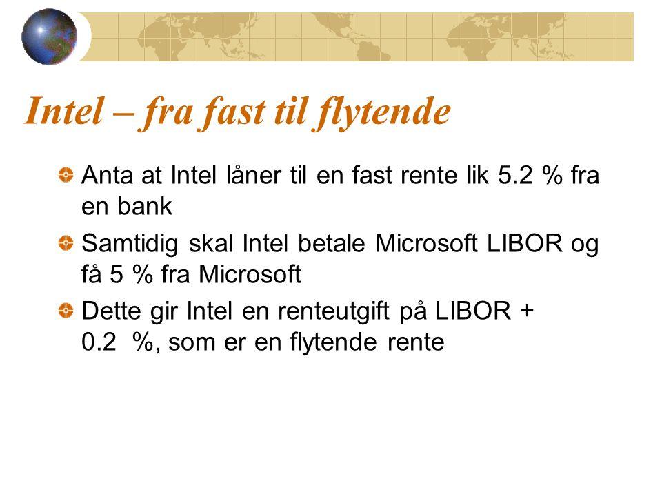 Intel – fra fast til flytende Anta at Intel låner til en fast rente lik 5.2 % fra en bank Samtidig skal Intel betale Microsoft LIBOR og få 5 % fra Mic