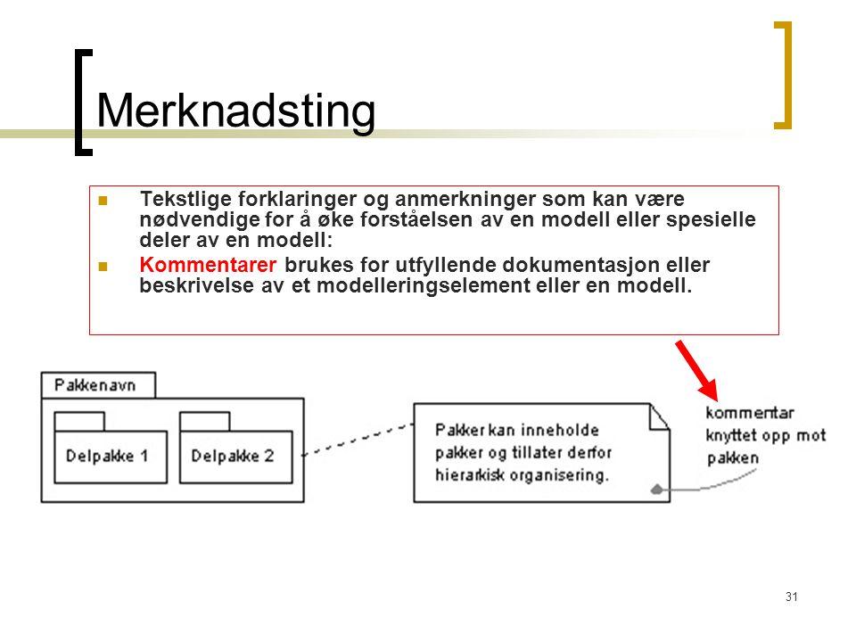 31 Merknadsting Tekstlige forklaringer og anmerkninger som kan være nødvendige for å øke forståelsen av en modell eller spesielle deler av en modell: Kommentarer brukes for utfyllende dokumentasjon eller beskrivelse av et modelleringselement eller en modell.
