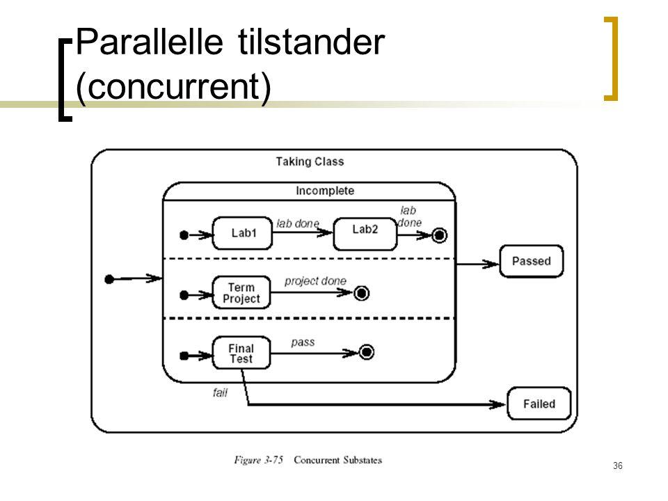 36 Parallelle tilstander (concurrent)