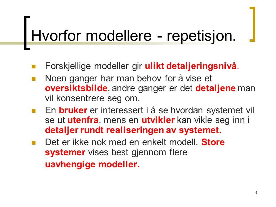 4 Hvorfor modellere - repetisjon. Forskjellige modeller gir ulikt detaljeringsnivå. Noen ganger har man behov for å vise et oversiktsbilde, andre gang