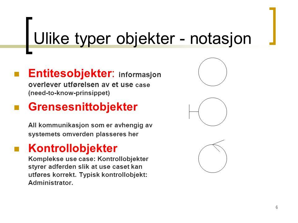 6 Ulike typer objekter - notasjon Entitesobjekter: informasjon overlever utførelsen av et use case (need-to-know-prinsippet) Grensesnittobjekter All k
