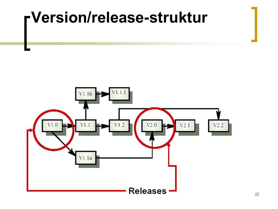 22 Version/release-struktur