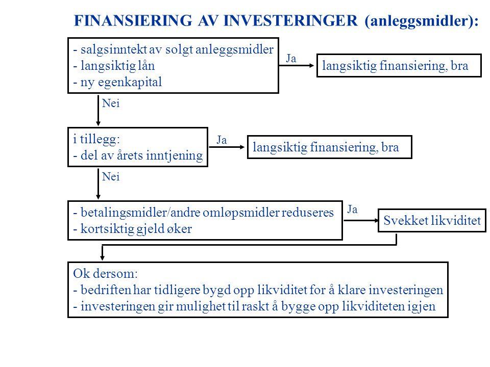 FINANSIERING AV INVESTERINGER (anleggsmidler): - salgsinntekt av solgt anleggsmidler - langsiktig lån - ny egenkapital langsiktig finansiering, bra Ja