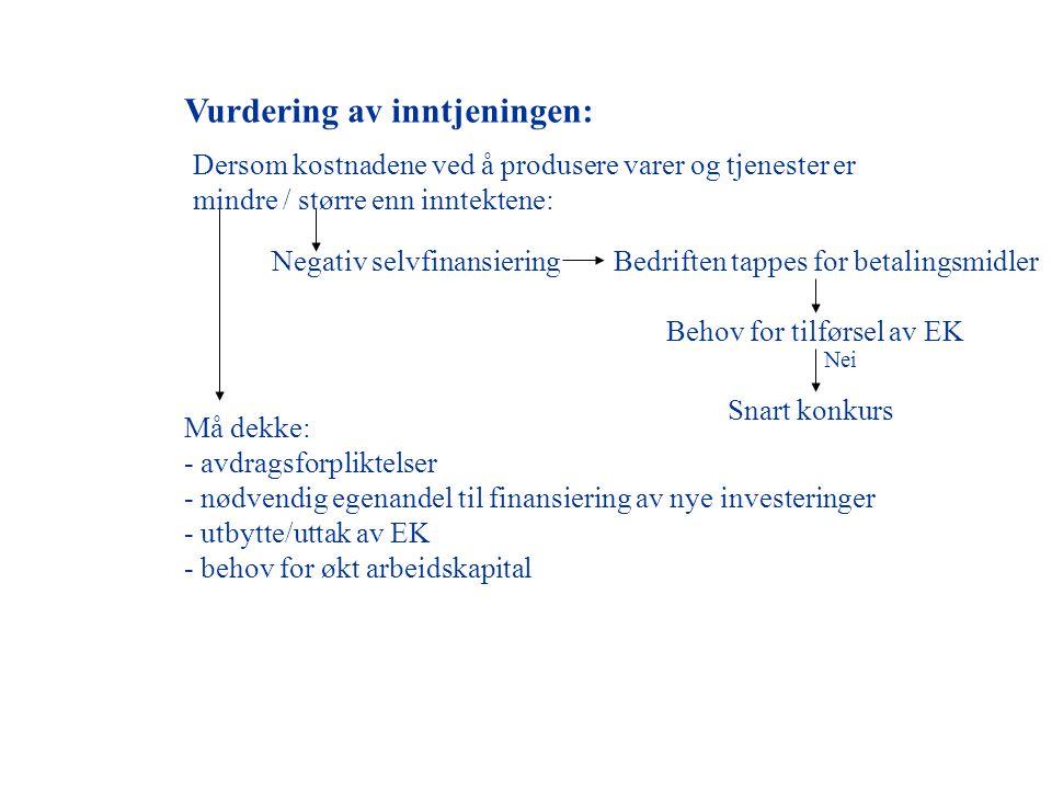Vurdering av inntjeningen: Dersom kostnadene ved å produsere varer og tjenester er mindre / større enn inntektene: Negativ selvfinansieringBedriften t