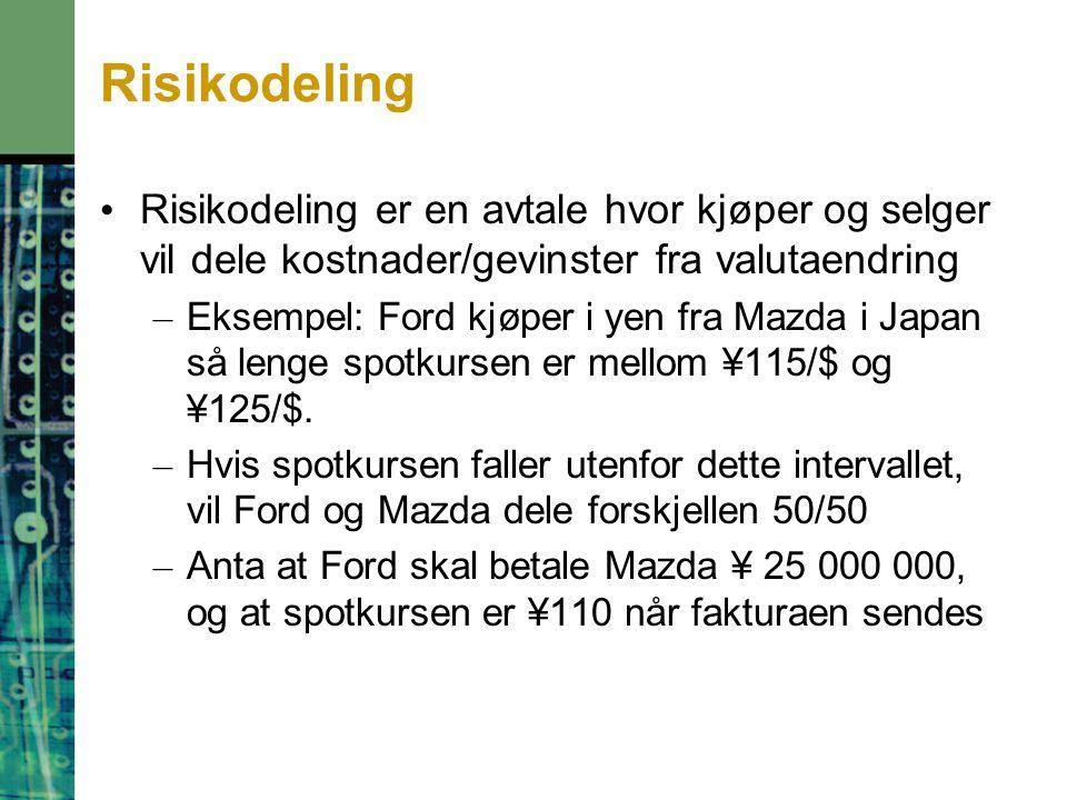 Risikodeling Risikodeling er en avtale hvor kjøper og selger vil dele kostnader/gevinster fra valutaendring – Eksempel: Ford kjøper i yen fra Mazda i Japan så lenge spotkursen er mellom ¥115/$ og ¥125/$.
