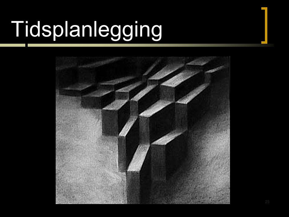 25 Tidsplanlegging