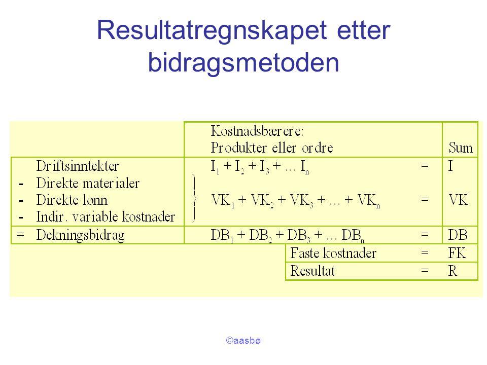 ©aasbø Resultatregnskapet etter bidragsmetoden