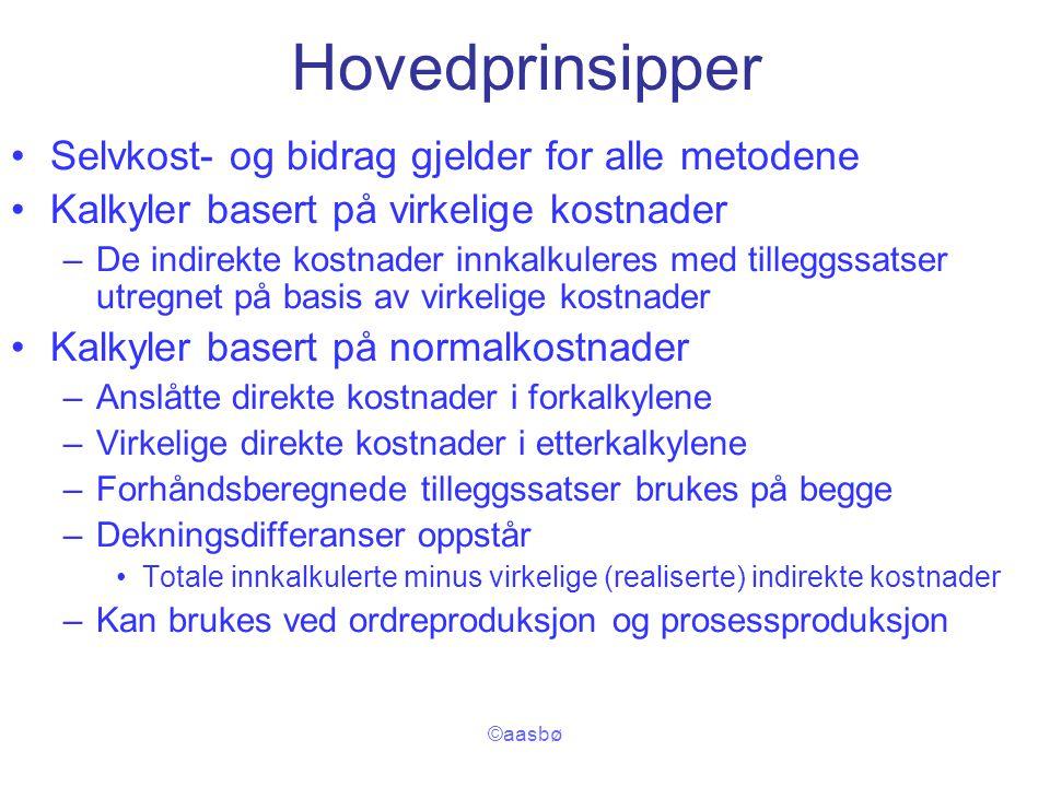 ©aasbø Hovedprinsipper Selvkost- og bidrag gjelder for alle metodene Kalkyler basert på virkelige kostnader –De indirekte kostnader innkalkuleres med