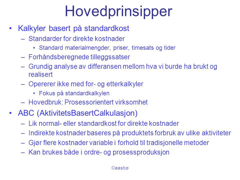 ©aasbø Hovedprinsipper Kalkyler basert på standardkost –Standarder for direkte kostnader Standard materialmengder, priser, timesats og tider –Forhånds