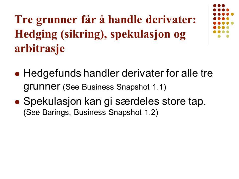 Tre grunner får å handle derivater: Hedging (sikring), spekulasjon og arbitrasje Hedgefunds handler derivater for alle tre grunner (See Business Snaps