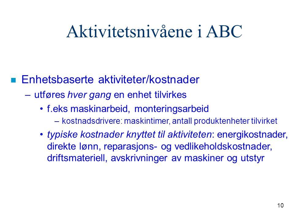10 Aktivitetsnivåene i ABC n Enhetsbaserte aktiviteter/kostnader –utføres hver gang en enhet tilvirkes f.eks maskinarbeid, monteringsarbeid –kostnadsd