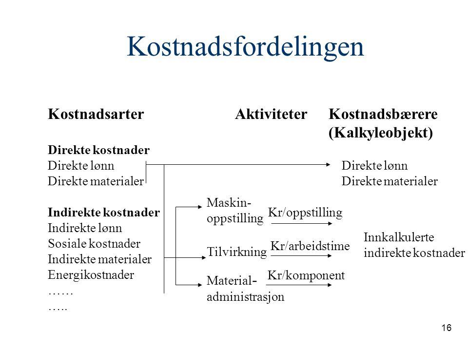 16 Kostnadsfordelingen KostnadsarterAktiviteterKostnadsbærere (Kalkyleobjekt) Direkte kostnader Direkte lønn Direkte materialer Indirekte kostnader In