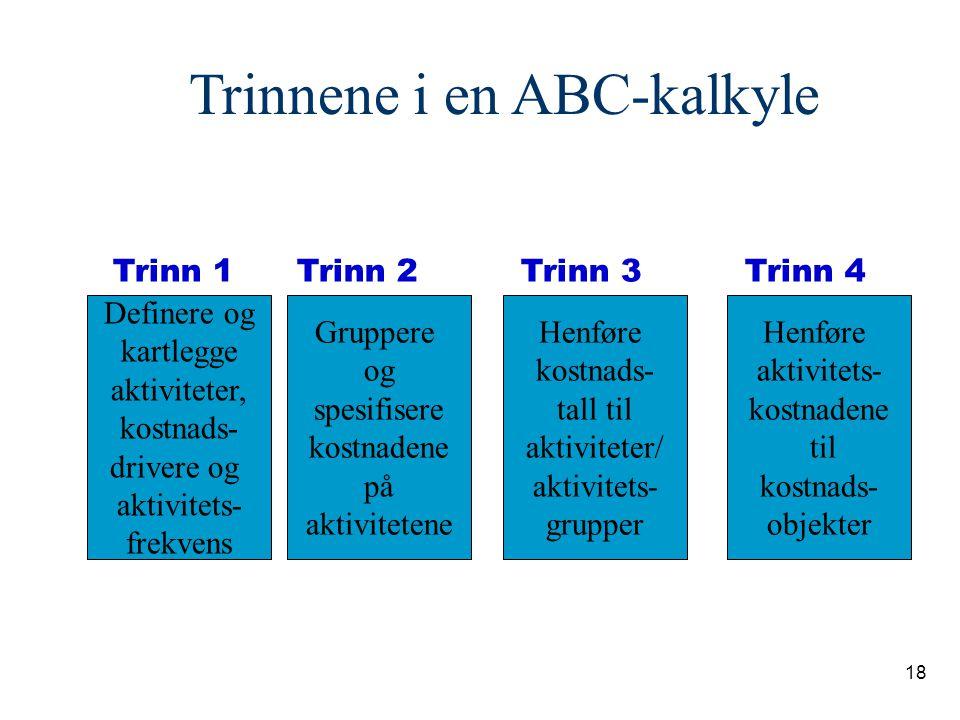 18 Trinnene i en ABC-kalkyle Definere og kartlegge aktiviteter, kostnads- drivere og aktivitets- frekvens Gruppere og spesifisere kostnadene på aktivi