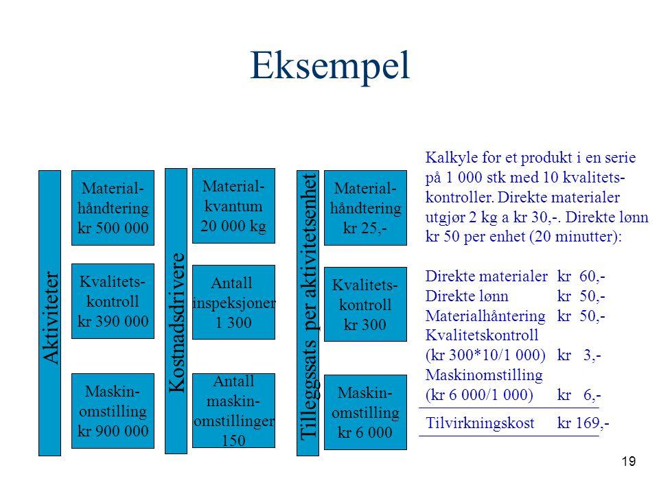 19 Eksempel Aktiviteter Material- håndtering kr 500 000 Kvalitets- kontroll kr 390 000 Maskin- omstilling kr 900 000 Kostnadsdrivere Material- kvantum