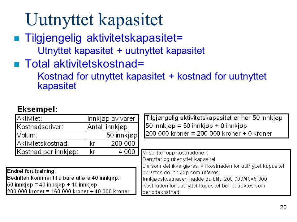 20 Uutnyttet kapasitet n Tilgjengelig aktivitetskapasitet= Utnyttet kapasitet + uutnyttet kapasitet n Total aktivitetskostnad= Kostnad for utnyttet ka
