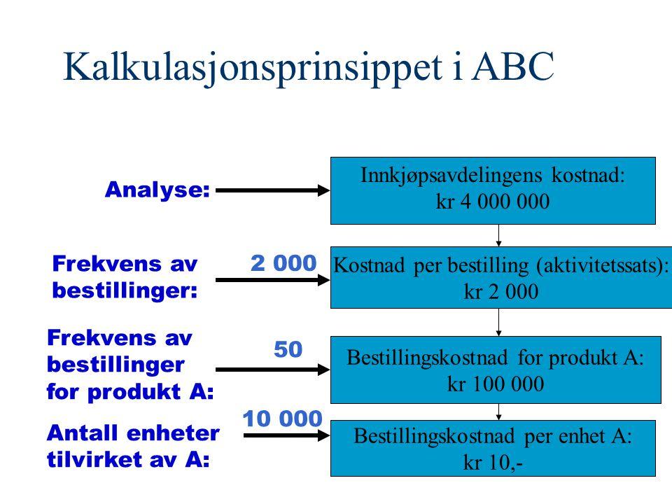 8 Kalkulasjonsprinsippet i ABC Kostnad per bestilling (aktivitetssats): kr 2 000 Bestillingskostnad for produkt A: kr 100 000 Bestillingskostnad per e