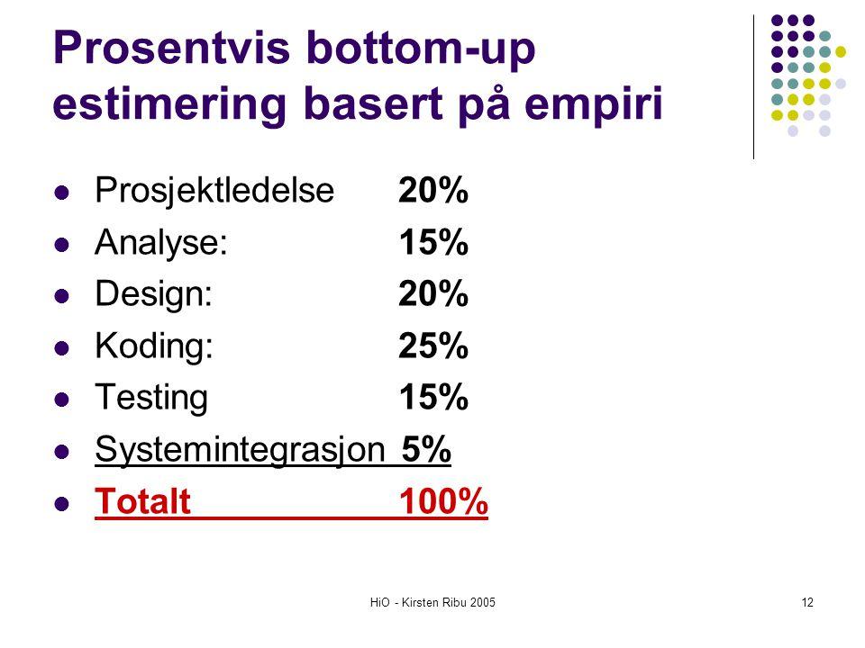 HiO - Kirsten Ribu 200512 Prosentvis bottom-up estimering basert på empiri Prosjektledelse 20% Analyse: 15% Design:20% Koding:25% Testing 15% Systemin