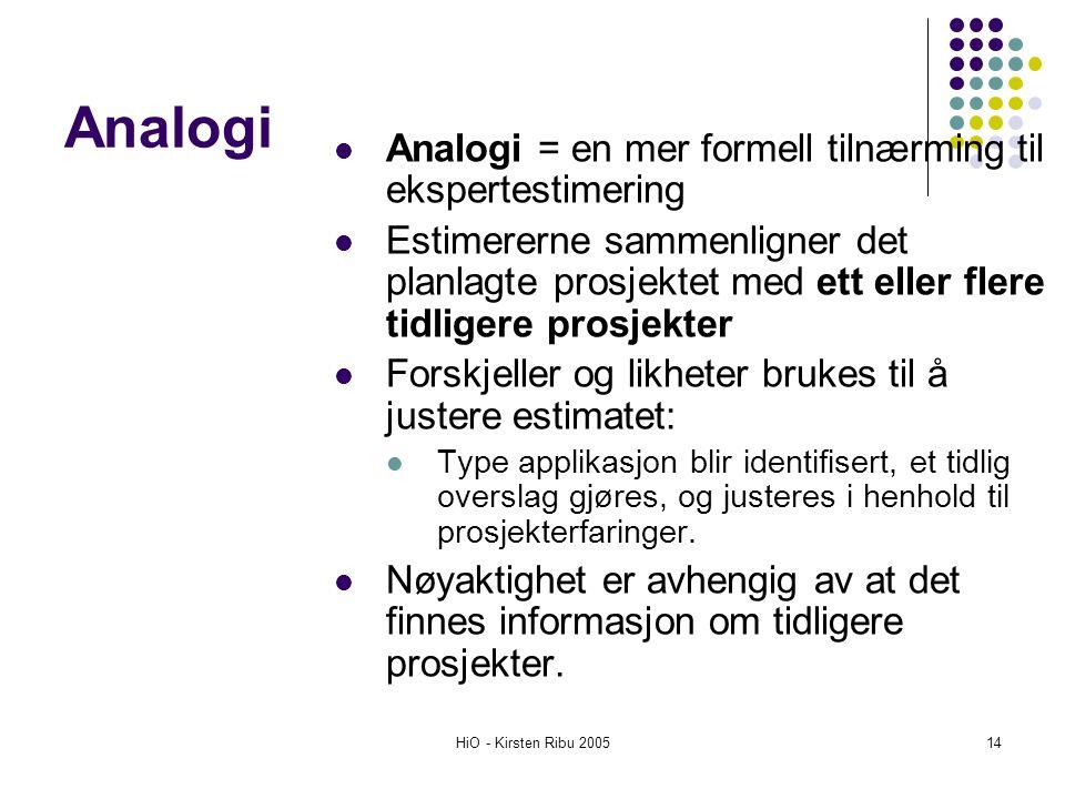 HiO - Kirsten Ribu 200514 Analogi Analogi = en mer formell tilnærming til ekspertestimering Estimererne sammenligner det planlagte prosjektet med ett