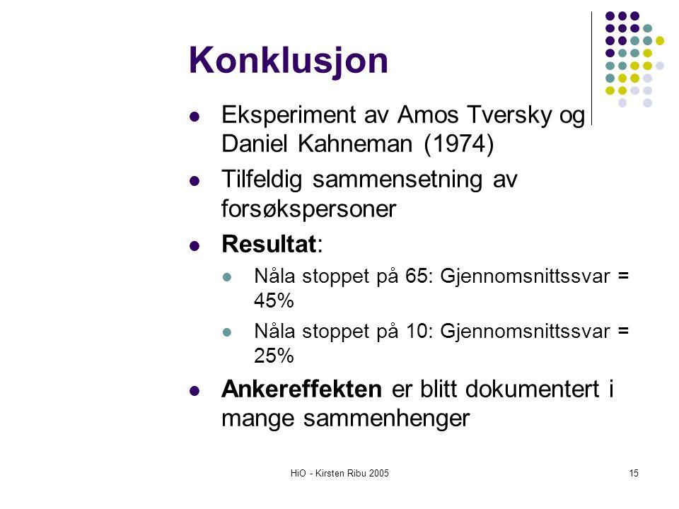HiO - Kirsten Ribu 200515 Konklusjon Eksperiment av Amos Tversky og Daniel Kahneman (1974) Tilfeldig sammensetning av forsøkspersoner Resultat: Nåla s