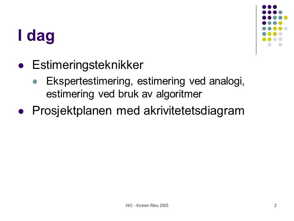 HiO - Kirsten Ribu 20052 I dag Estimeringsteknikker Ekspertestimering, estimering ved analogi, estimering ved bruk av algoritmer Prosjektplanen med ak