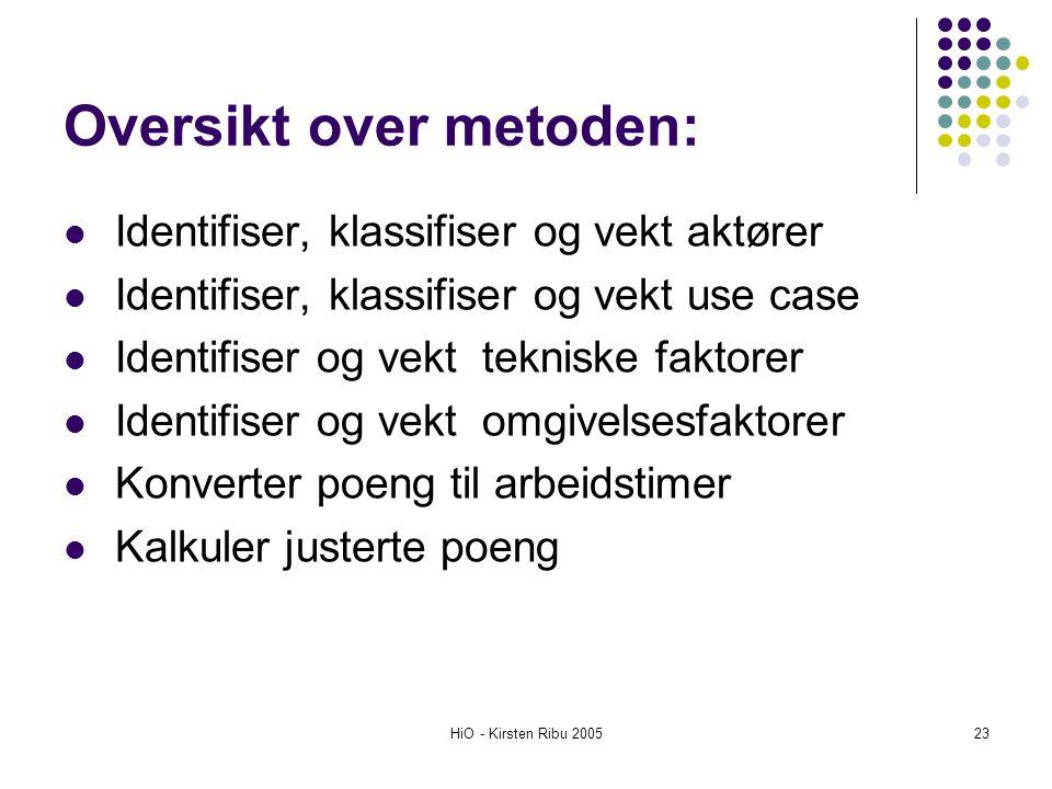 HiO - Kirsten Ribu 200523 Oversikt over metoden: Identifiser, klassifiser og vekt aktører Identifiser, klassifiser og vekt use case Identifiser og vek