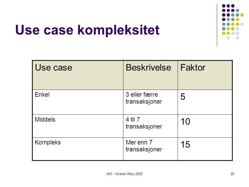 HiO - Kirsten Ribu 200526 Use case kompleksitet Use caseBeskrivelseFaktor Enkel3 eller færre transaksjoner 5 Middels4 til 7 transaksjoner 10 KompleksM