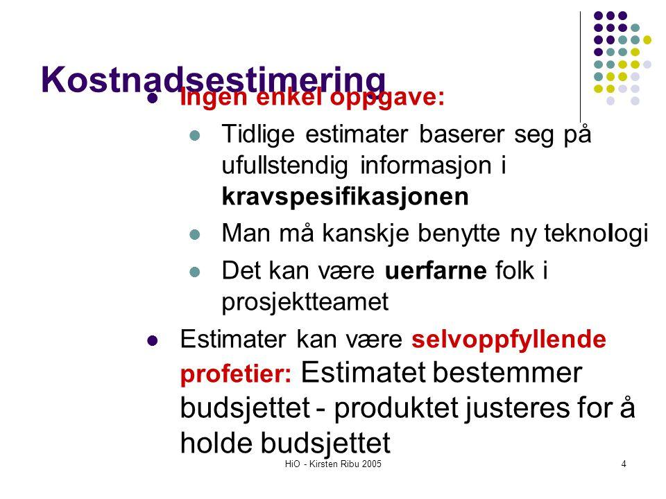 HiO - Kirsten Ribu 20055 Ulike estimeringsmetoder Telle antall kodelinjer Ekspertestimering Analogier Algoritmer - kostnadsmnodeller Funksjonspoengmetoden Use case poeng metoden