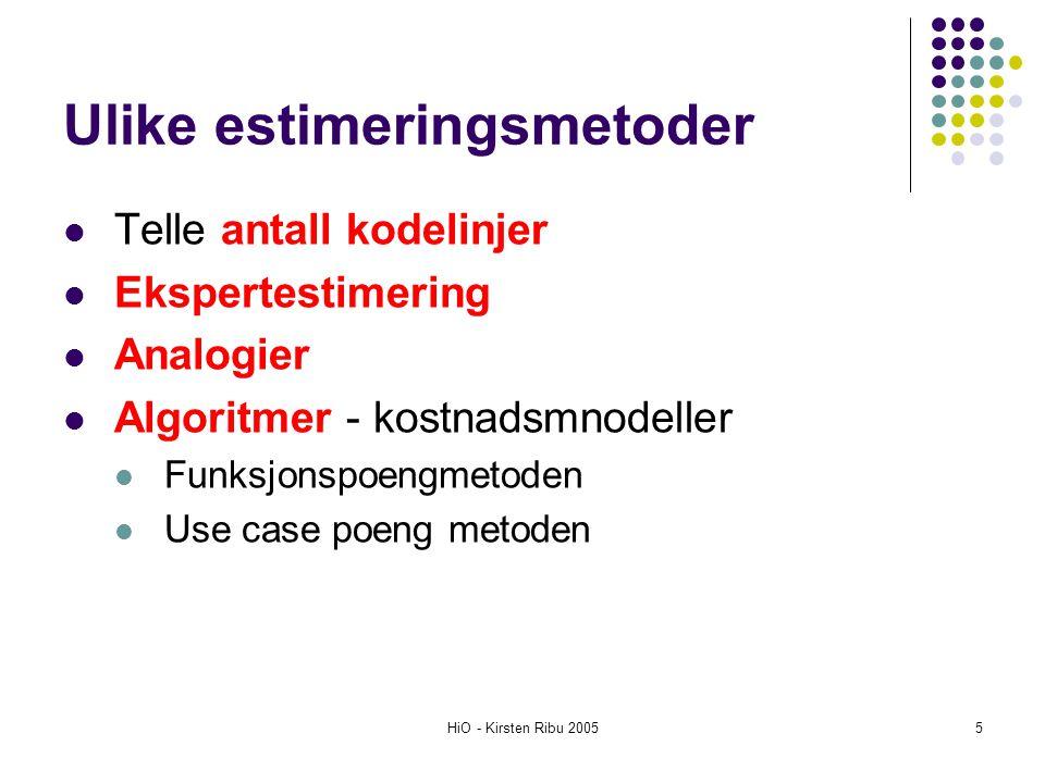 HiO - Kirsten Ribu 20055 Ulike estimeringsmetoder Telle antall kodelinjer Ekspertestimering Analogier Algoritmer - kostnadsmnodeller Funksjonspoengmet