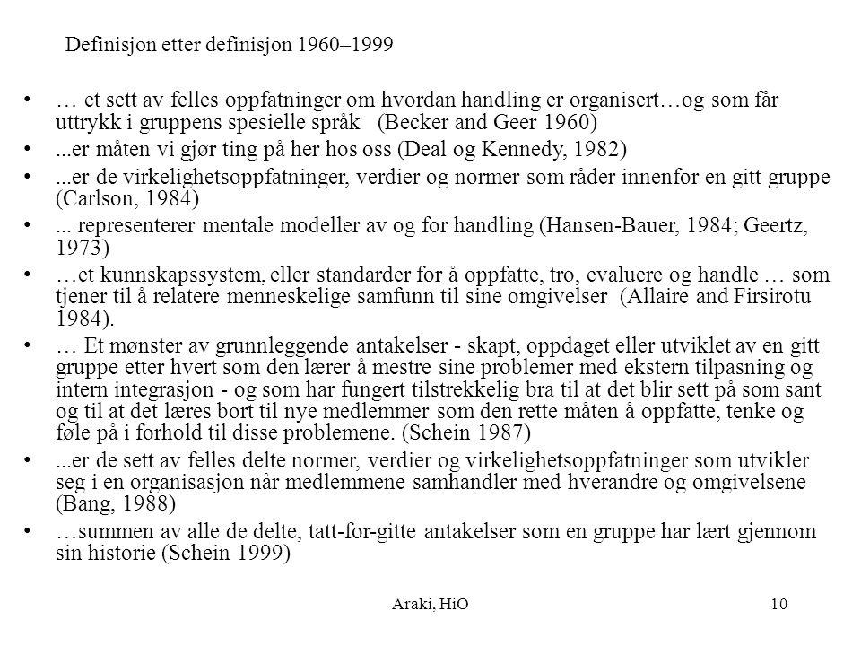 Definisjon etter definisjon 1960–1999 Araki, HiO10 … et sett av felles oppfatninger om hvordan handling er organisert…og som får uttrykk i gruppens sp