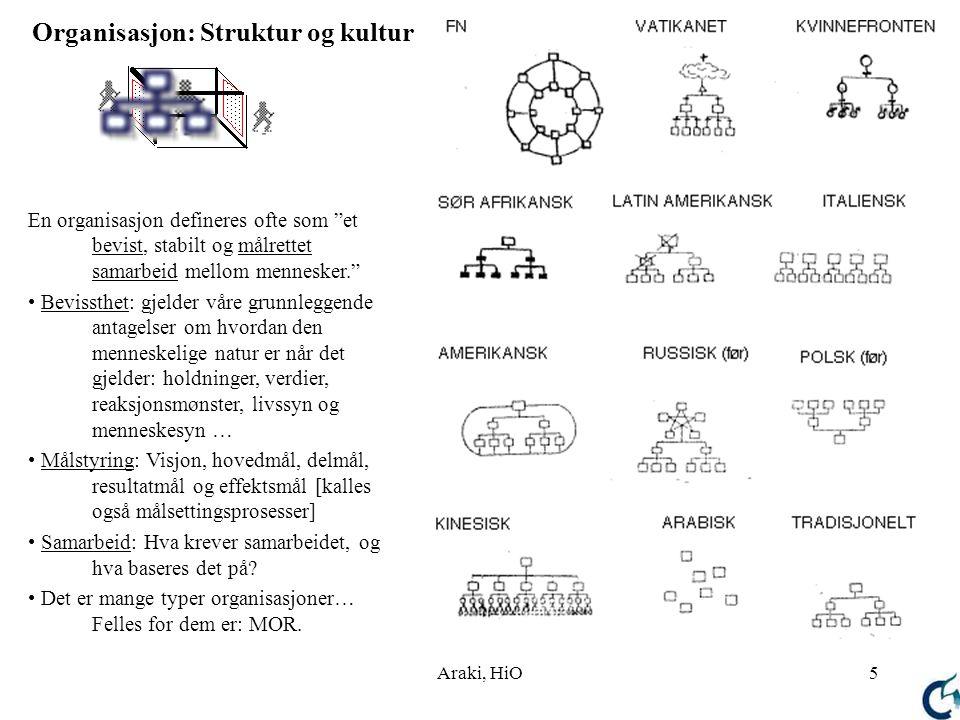 """Araki, HiO5 Organisasjon: Struktur og kultur En organisasjon defineres ofte som """"et bevist, stabilt og målrettet samarbeid mellom mennesker."""" Bevissth"""