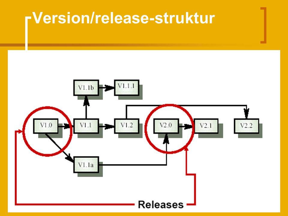 25 Version/release-struktur