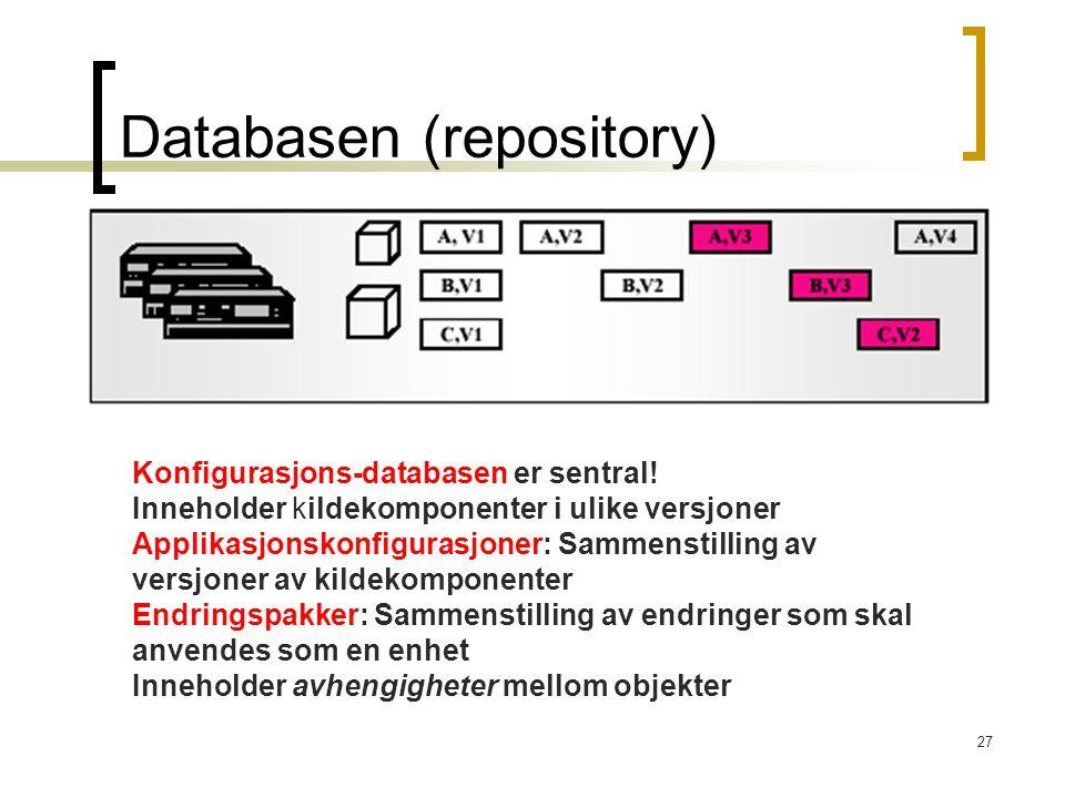 27 Databasen (repository) Konfigurasjons-databasen er sentral! Inneholder kildekomponenter i ulike versjoner Applikasjonskonfigurasjoner: Sammenstilli
