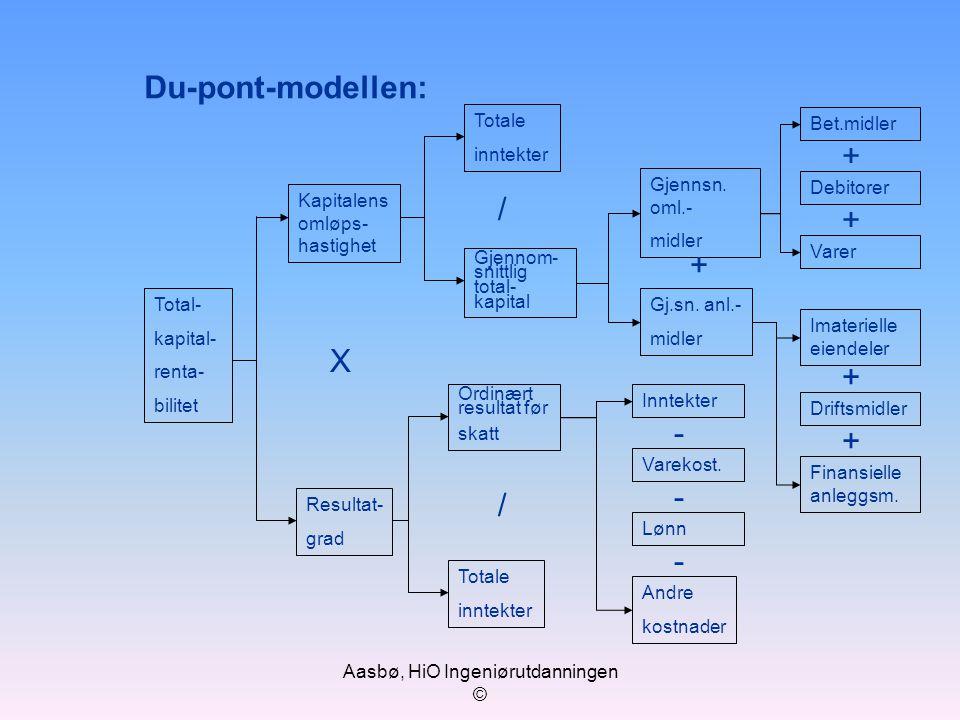Aasbø, HiO Ingeniørutdanningen © Du-pont-modellen: Total- kapital- renta- bilitet Resultat- grad Totale inntekter Ordinært resultat før skatt Kapitale