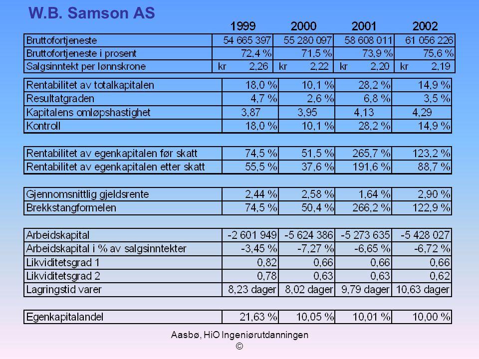 Aasbø, HiO Ingeniørutdanningen © W.B. Samson AS