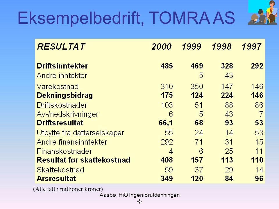 Aasbø, HiO Ingeniørutdanningen © Eksempelbedrift, TOMRA AS (Alle tall i millioner kroner)