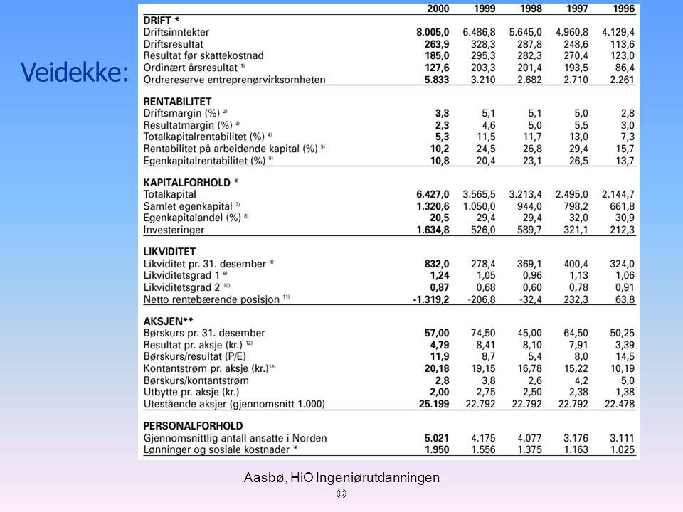 Aasbø, HiO Ingeniørutdanningen © Veidekke:
