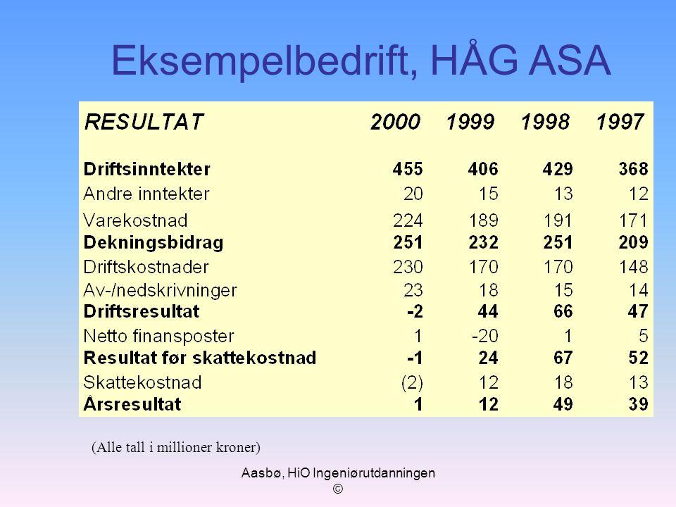 Eksempelbedrift, HÅG ASA (Alle tall i millioner kroner)