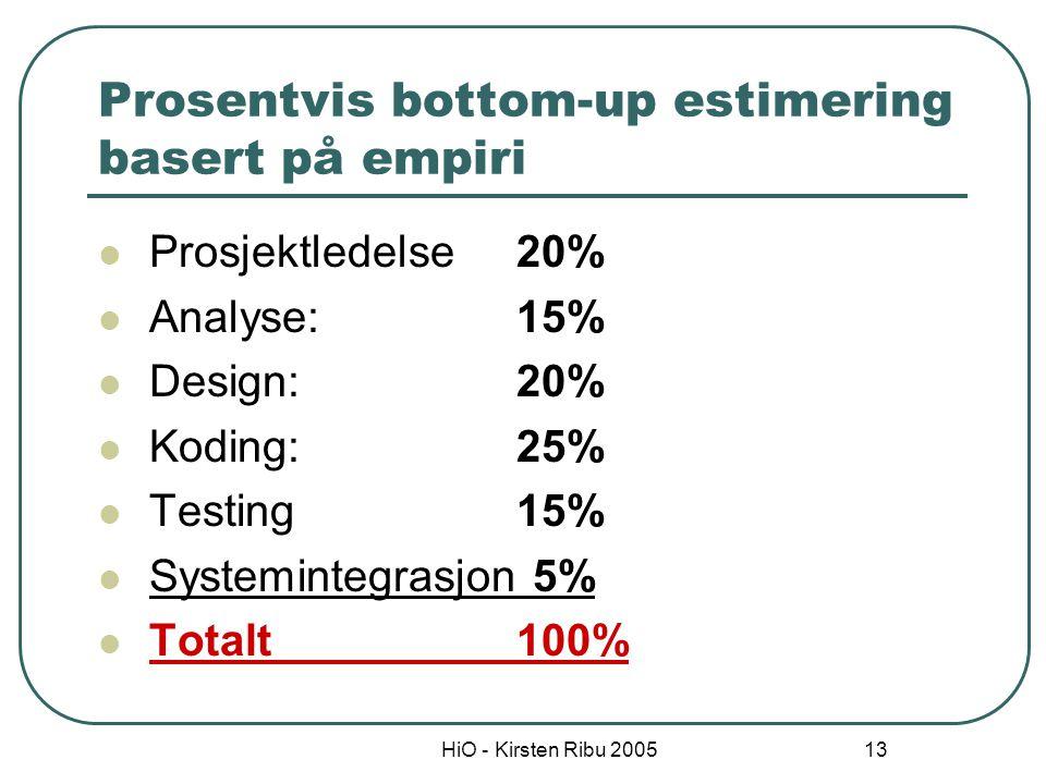 HiO - Kirsten Ribu 2005 13 Prosentvis bottom-up estimering basert på empiri Prosjektledelse 20% Analyse: 15% Design:20% Koding:25% Testing 15% Systemi