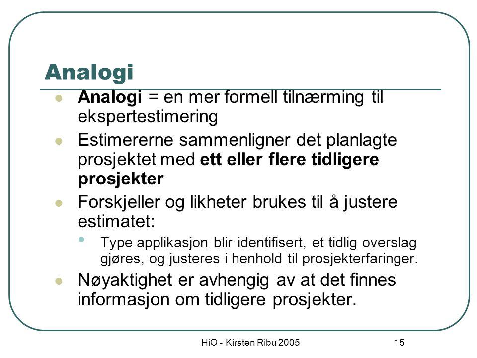 HiO - Kirsten Ribu 2005 15 Analogi Analogi = en mer formell tilnærming til ekspertestimering Estimererne sammenligner det planlagte prosjektet med ett