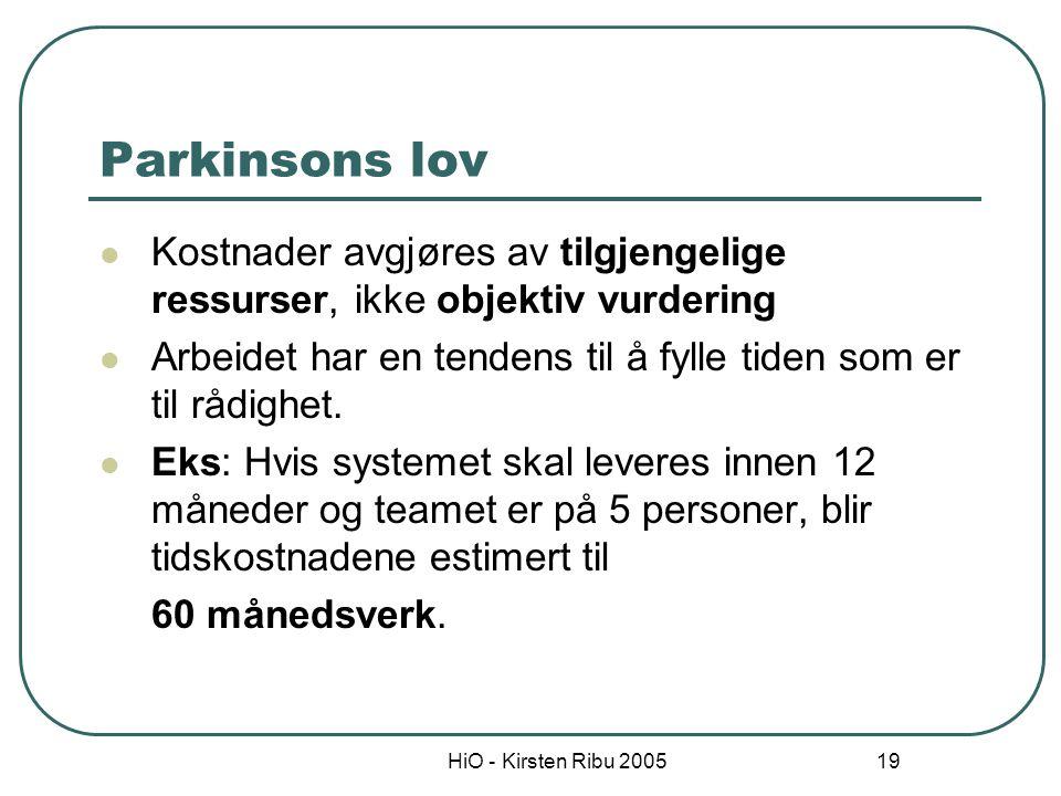 HiO - Kirsten Ribu 2005 19 Parkinsons lov Kostnader avgjøres av tilgjengelige ressurser, ikke objektiv vurdering Arbeidet har en tendens til å fylle t