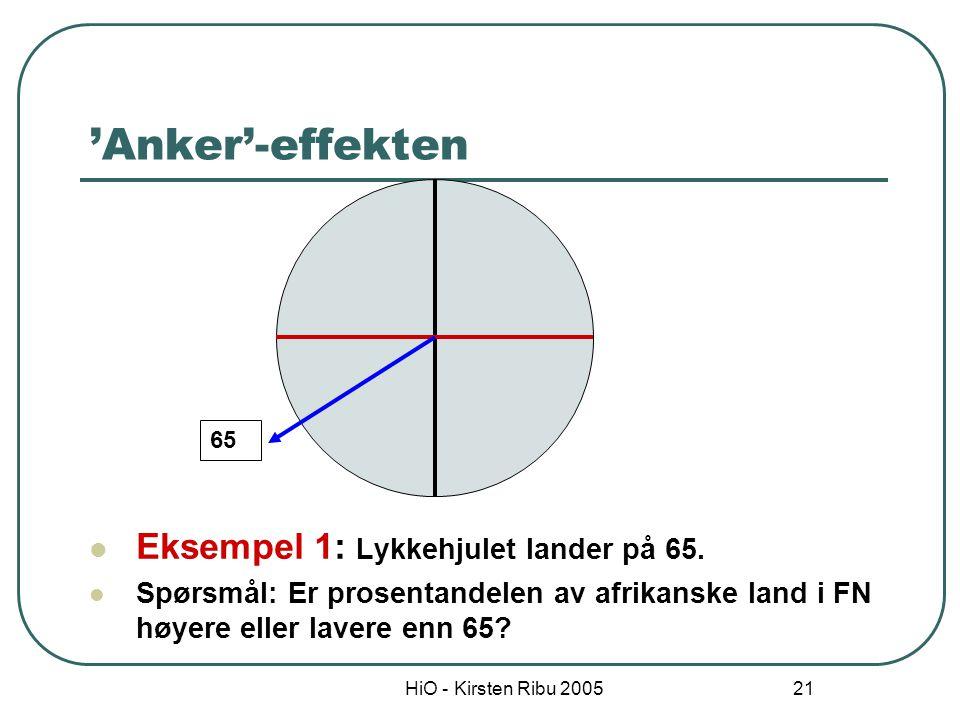 HiO - Kirsten Ribu 2005 21 'Anker'-effekten Eksempel 1: Lykkehjulet lander på 65. Spørsmål: Er prosentandelen av afrikanske land i FN høyere eller lav