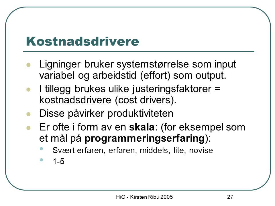 HiO - Kirsten Ribu 2005 27 Kostnadsdrivere Ligninger bruker systemstørrelse som input variabel og arbeidstid (effort) som output. I tillegg brukes uli
