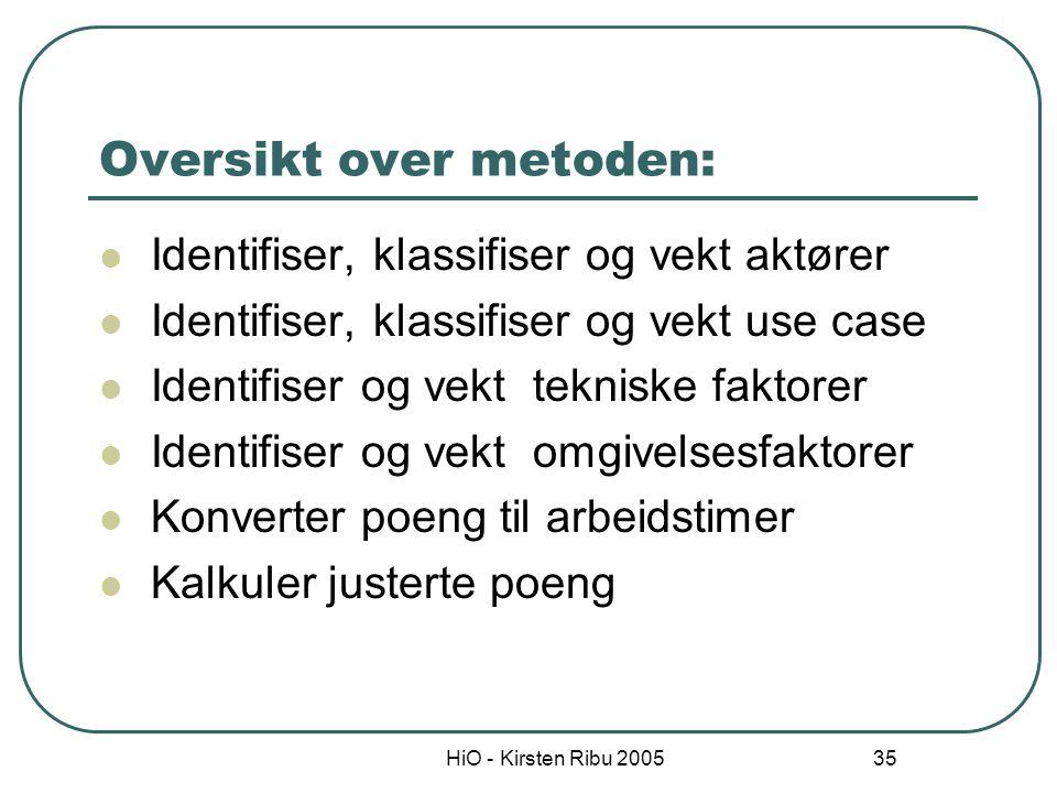HiO - Kirsten Ribu 2005 35 Oversikt over metoden: Identifiser, klassifiser og vekt aktører Identifiser, klassifiser og vekt use case Identifiser og ve