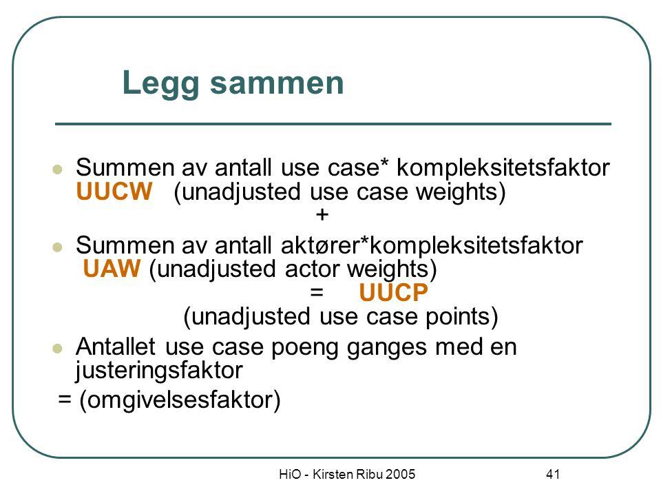 HiO - Kirsten Ribu 2005 41 Summen av antall use case* kompleksitetsfaktor UUCW (unadjusted use case weights) + Summen av antall aktører*kompleksitetsf